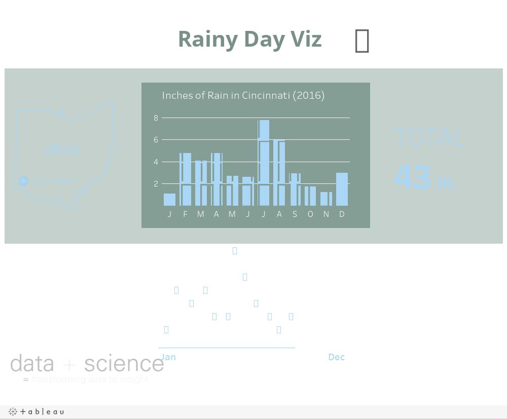 Cincy Rain