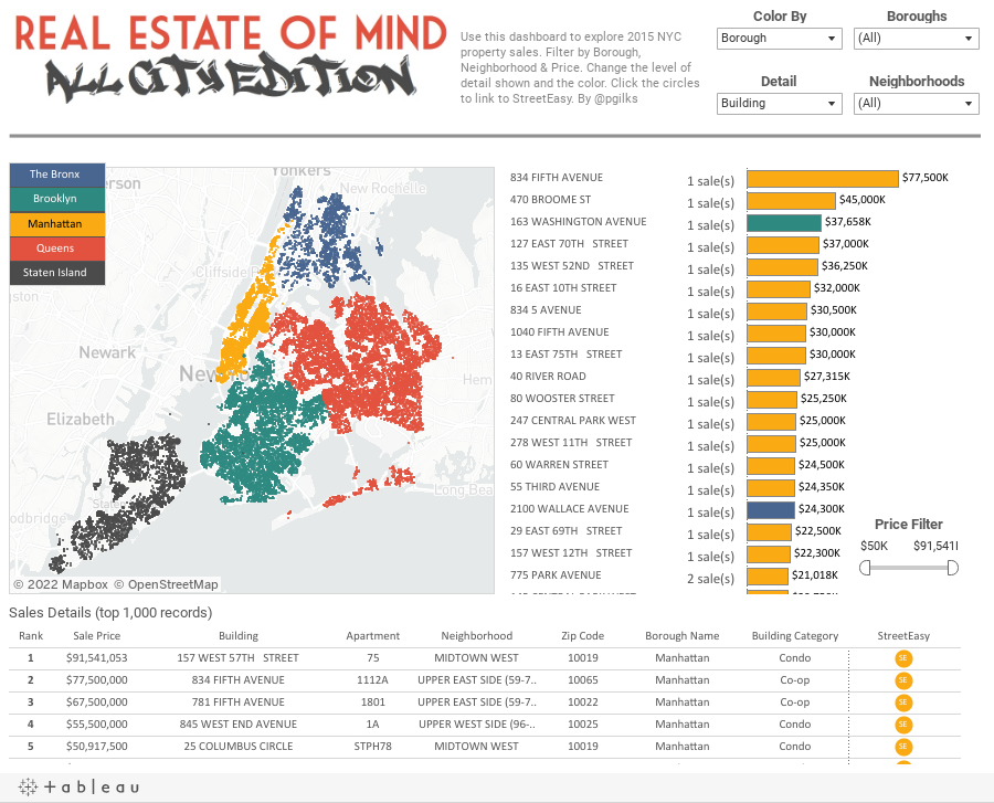 Real Estate of Mind 2.0