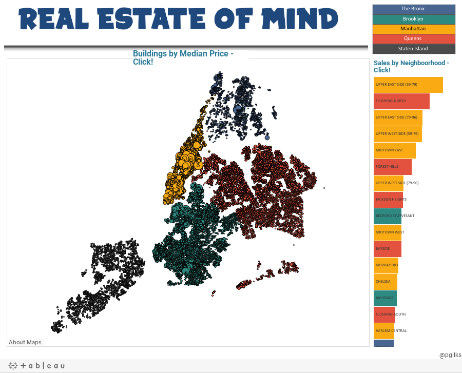 Real Estate of Mind Comic Style