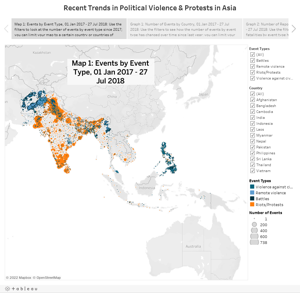 Recent Trends in Political Violence & Protests in Asia