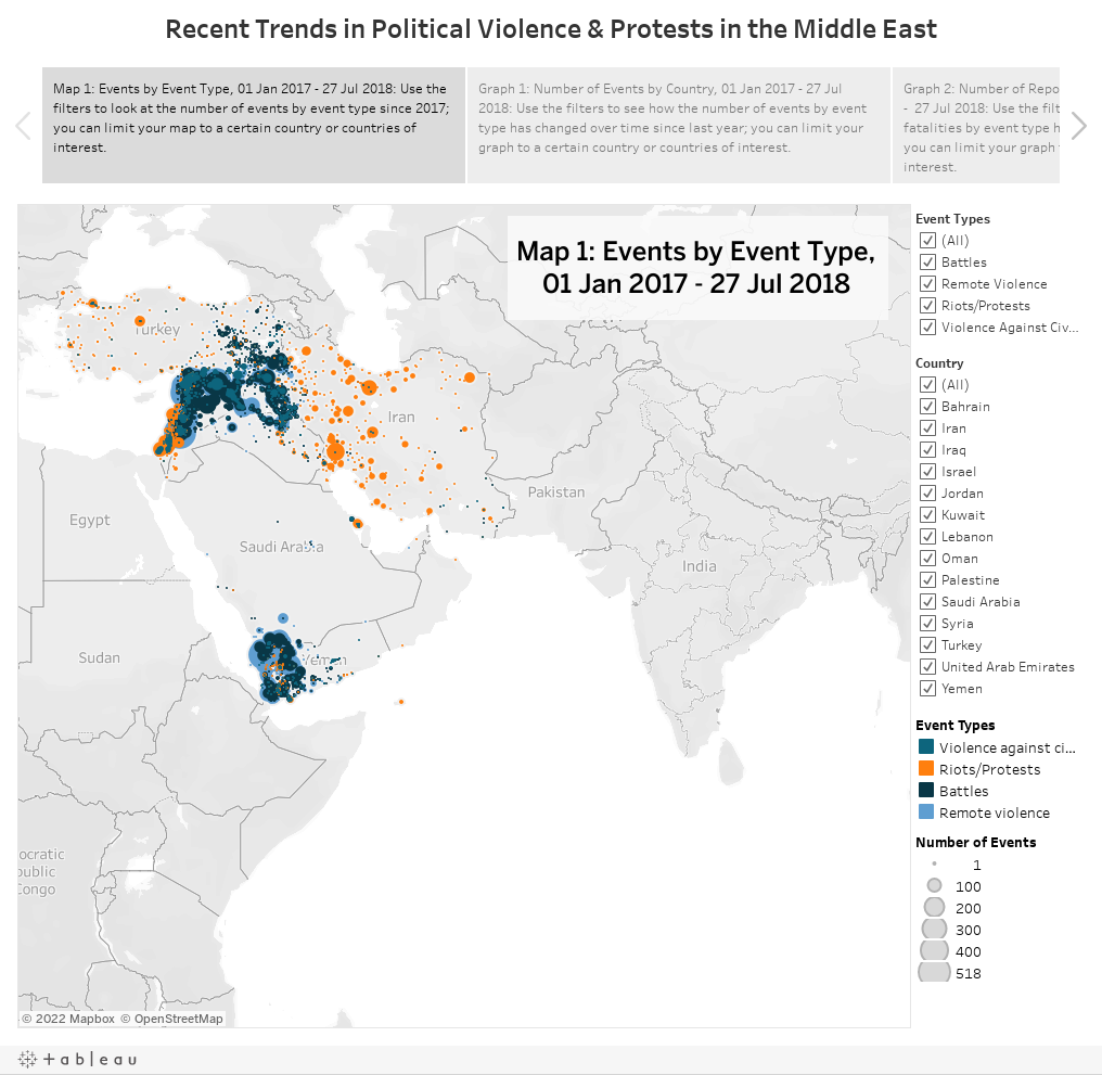 Recent Trends in Political Violence & Protests in the Middle East
