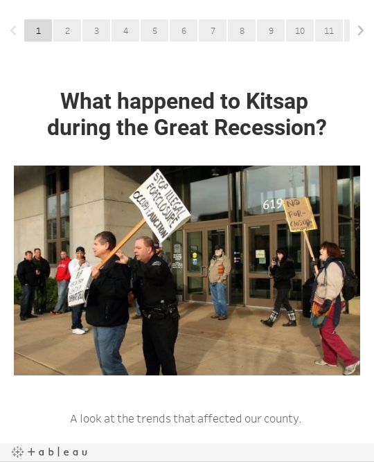 Recession Story