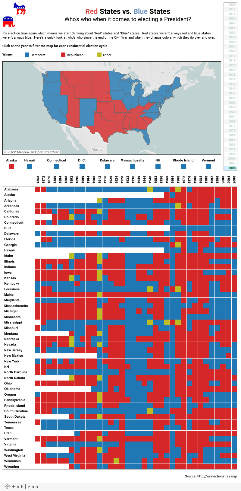 Red States vs. Blue StatesWho's who when it comes to electing a President?