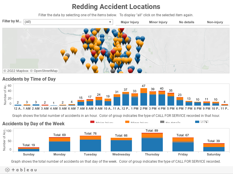 Redding Accident Locations