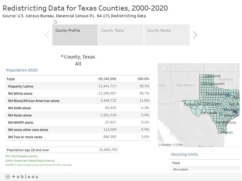 Redistricting Data for Texas Counties, 2000-2020 Source: U.S. Census Bureau, Decennial Census P.L. 94-171 Redistricting Data