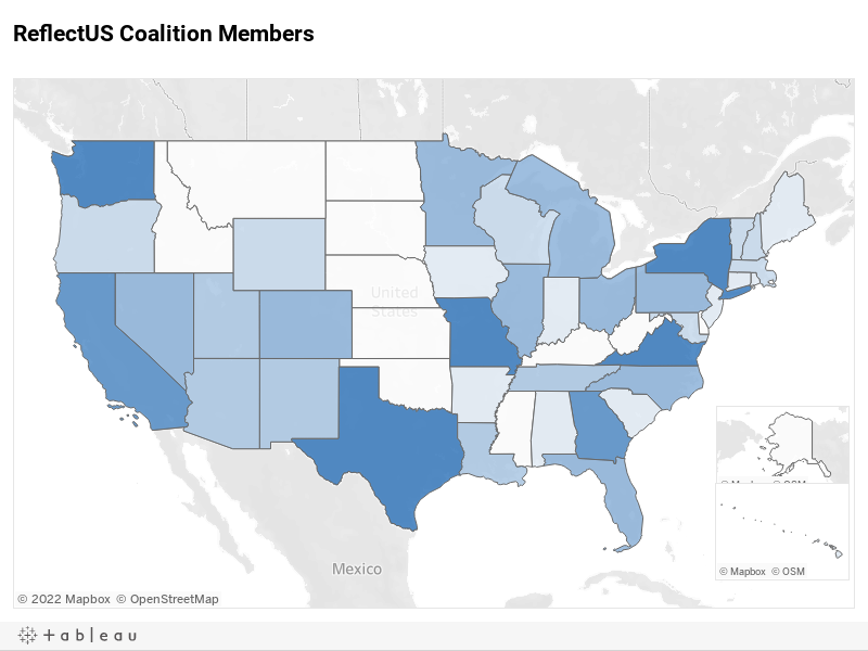 % Coalition Member Presence