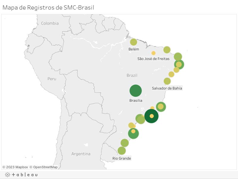 Mapa de Registros de SMC-Brasil