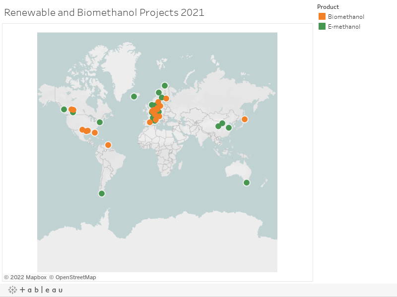 Renewable and Biomethanol Projects 2021