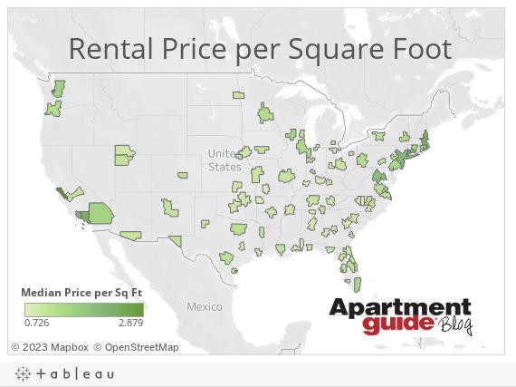 Rental Price by Sq Ft Natl Median Rent April 2014 ApartmentGuidecom