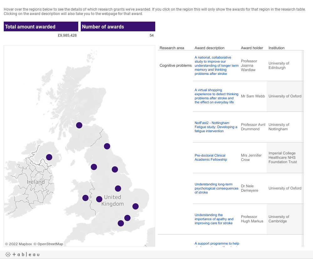 Research awards map db