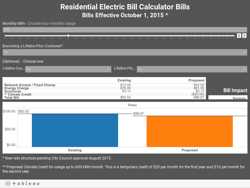 Residential Electric Bill Calculator BillsBills Effective October 1, 2015 *