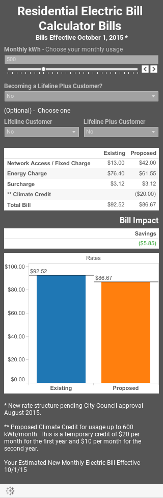 Residential Electric Bill Calculator Bills Bills Effective October 1, 2015 *