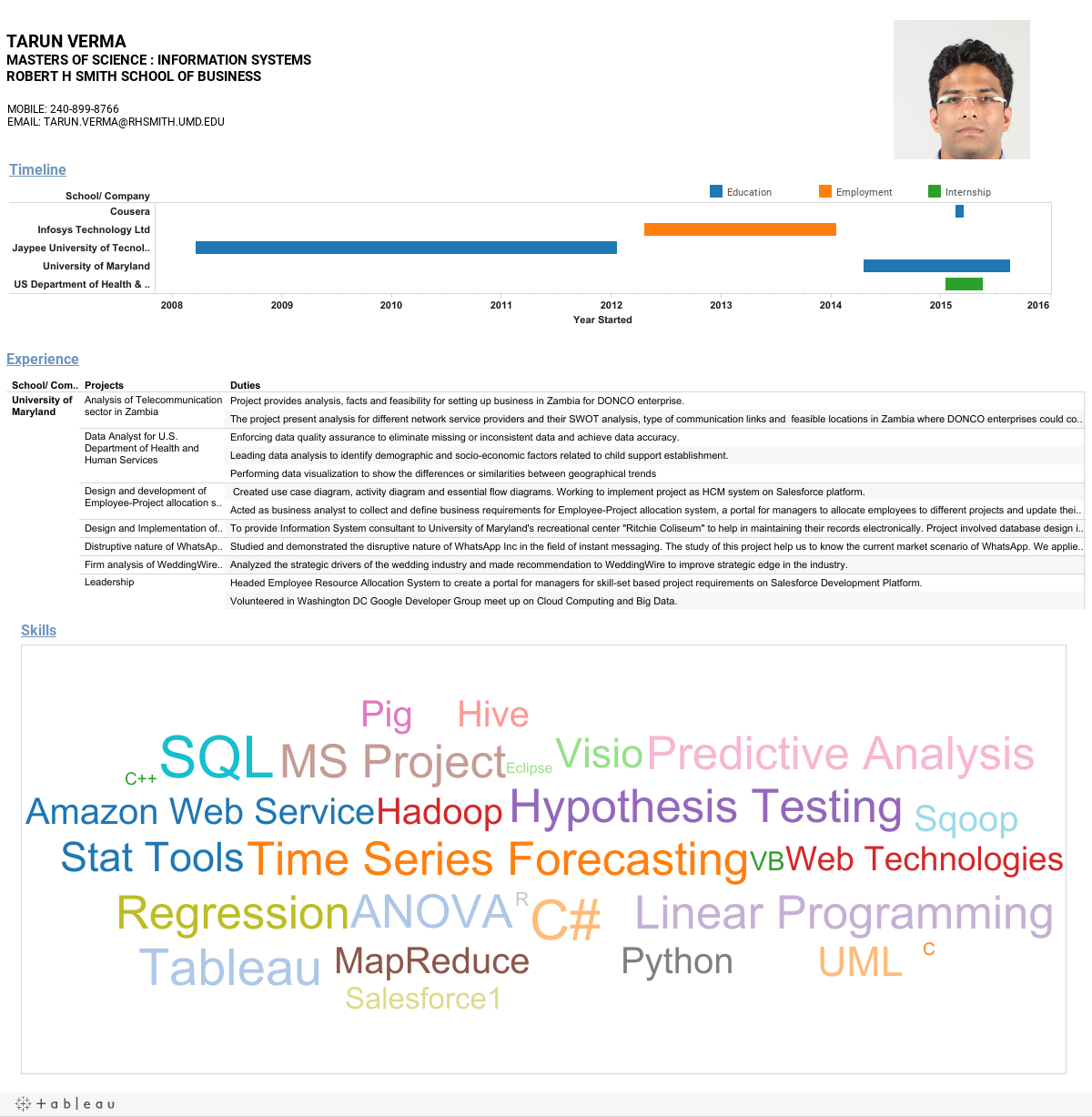 My Visualizations work: My Resume on Tableau