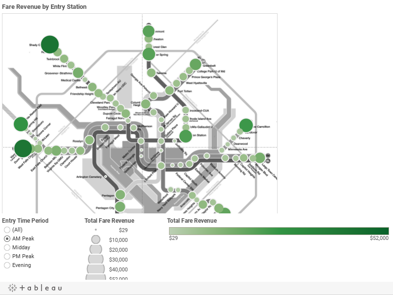 Fare Revenue by Entry Station