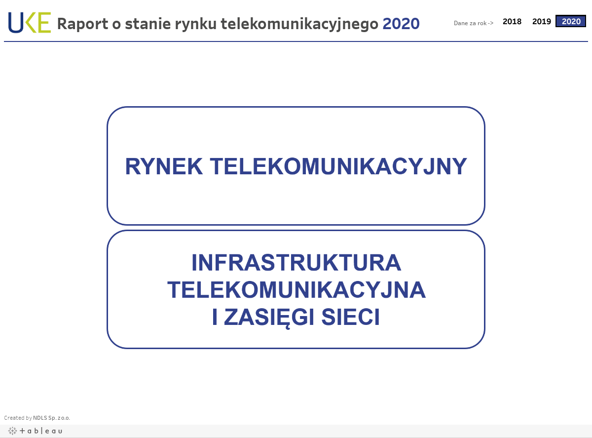 Raport o stanie rynku telekomunikacyjnego 2020