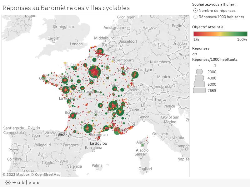 Réponses au Baromètre des villes cyclables