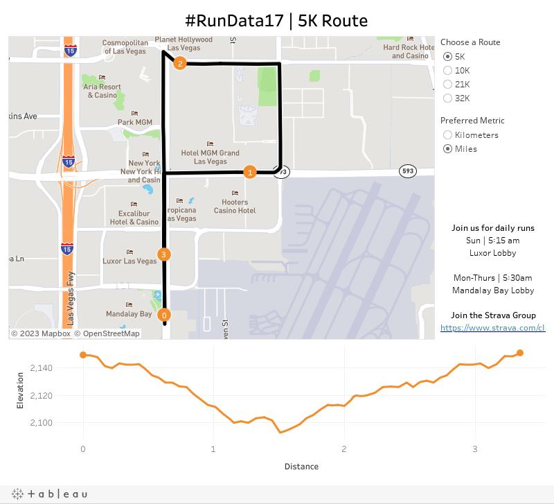 RunData17