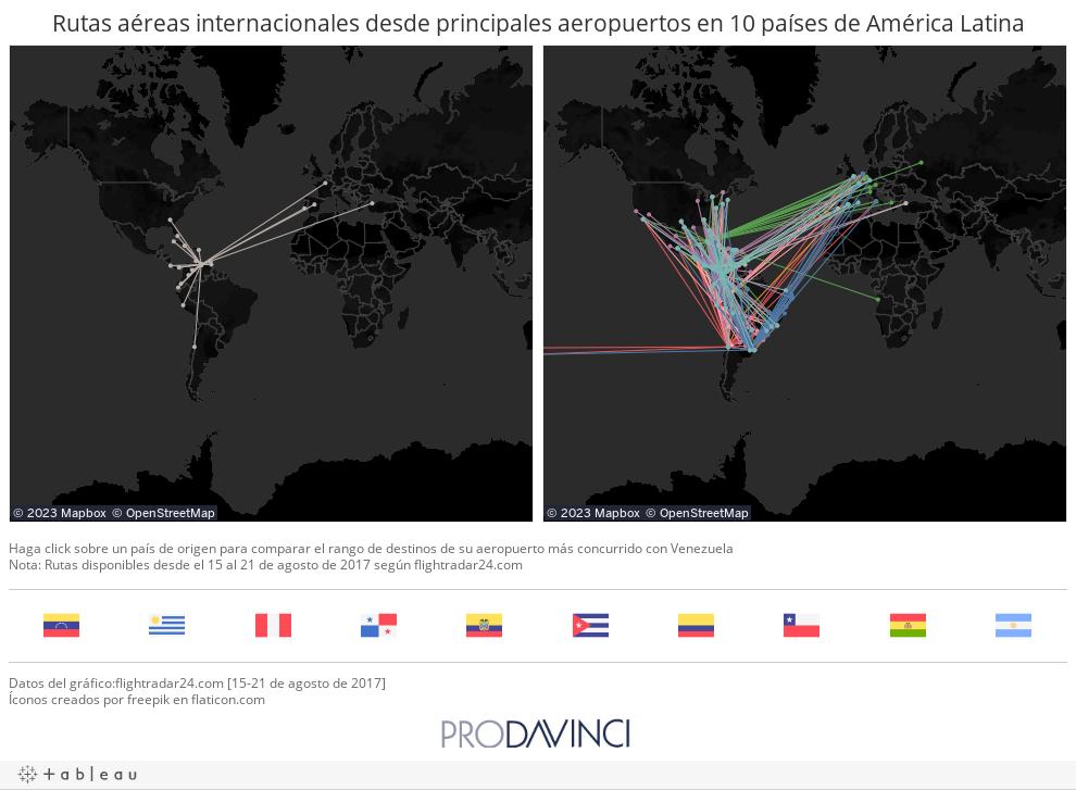 Rutas aéreas internacionales desde principales aeropuertos en 10 países de Latinoamérica