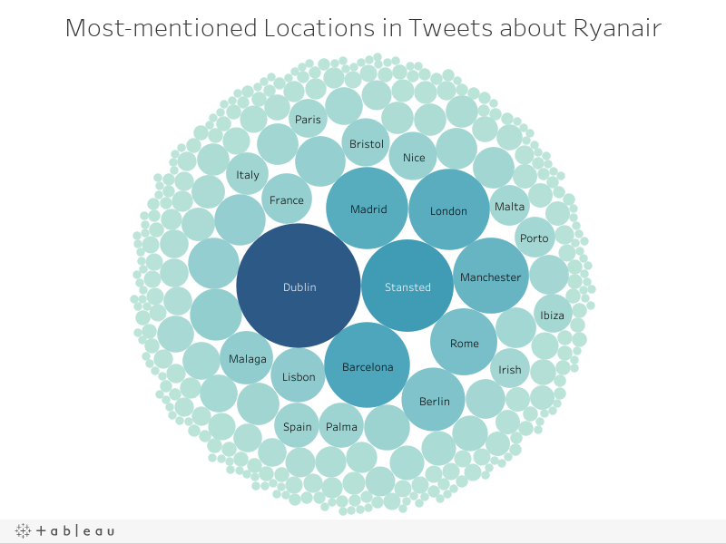 Most-mentioned Locations in Tweets about Ryanair