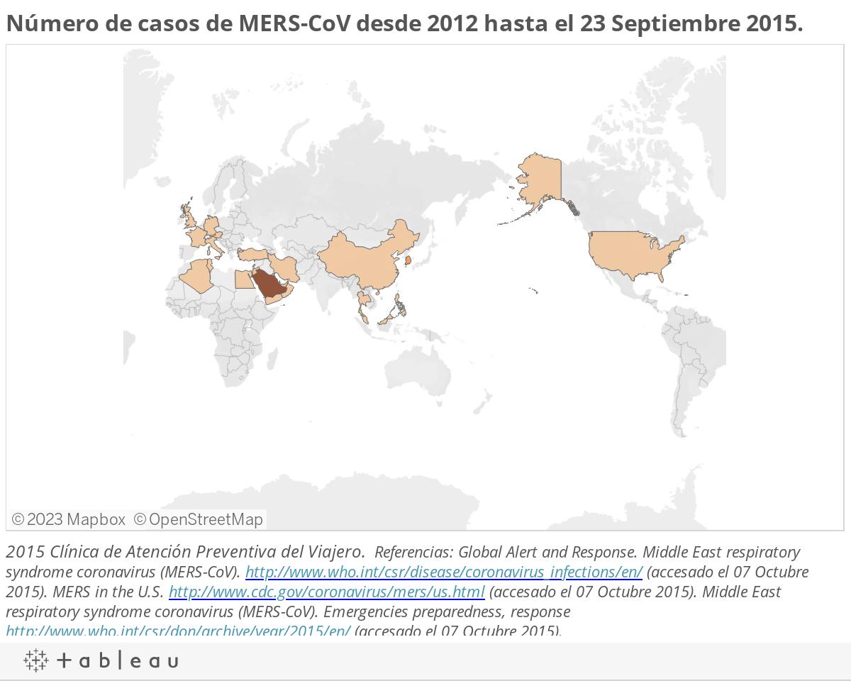Número de casos de MERS-CoV desde 2012 hasta el 09Julio 2015.