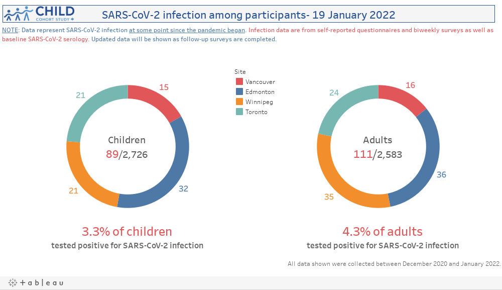 COVID-19 Infection Rate and Vaccine Status (15 May 2021)