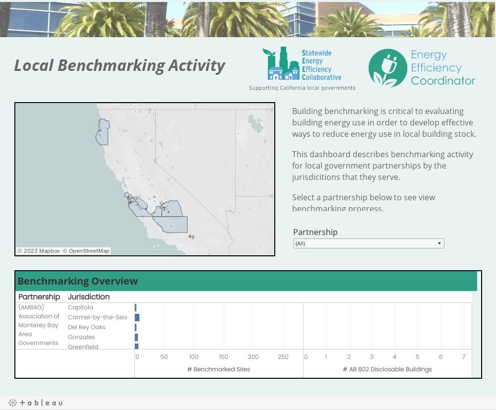 SEEC Benchmarking