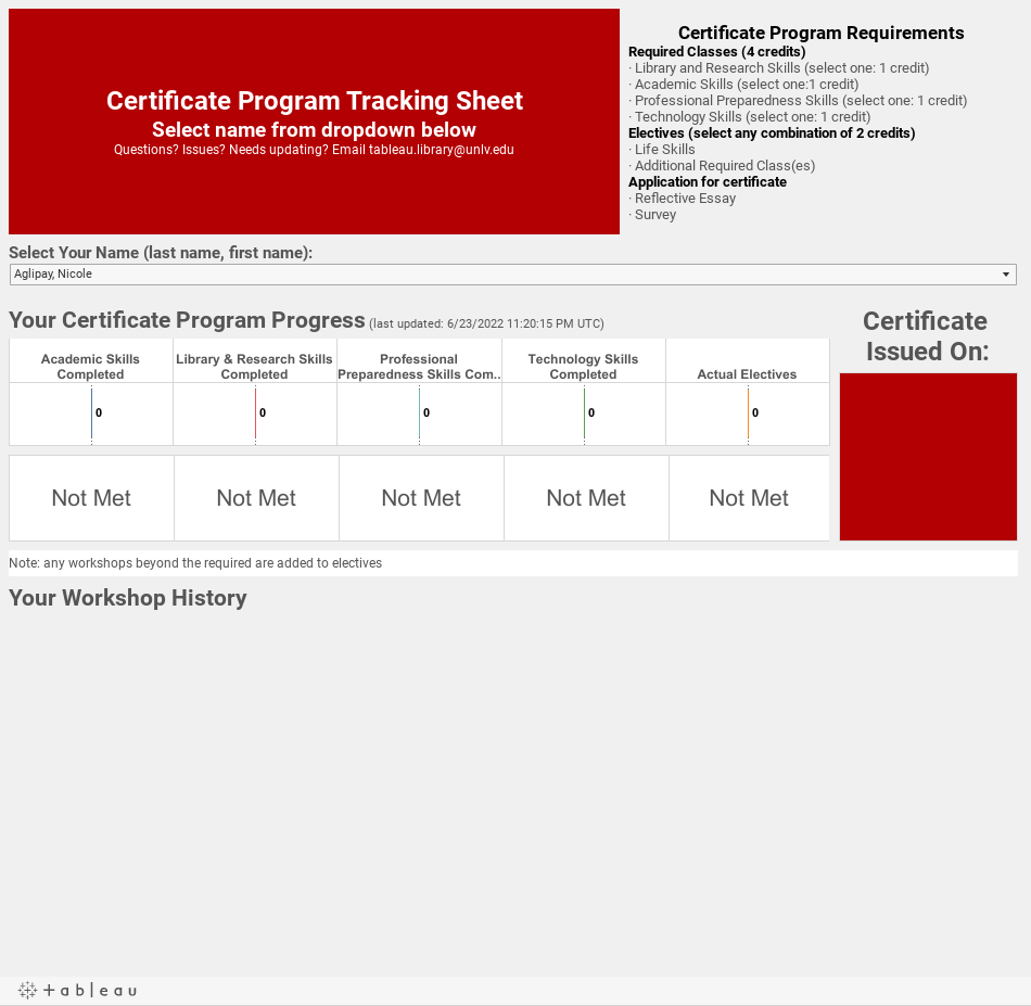 Certificate Program Tracking SheetSelect name from dropdown belowLast updated: 2017-05-22Questions? Issues? Needs updating? Email tableau.library@unlv.edu
