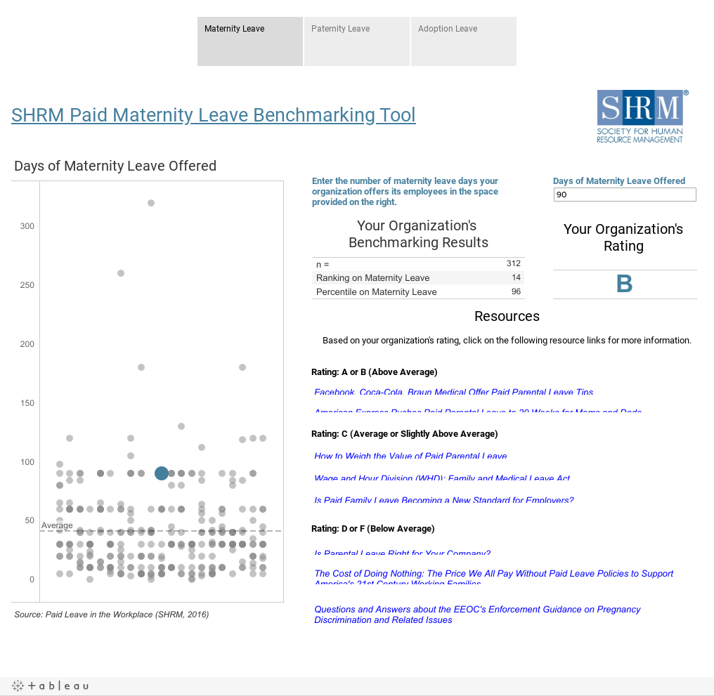 SHRM Paid Parental Leave Benchmarking Tool