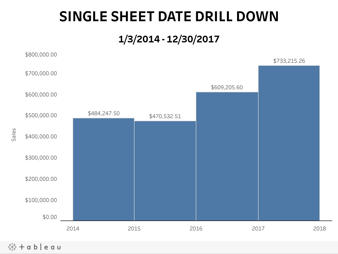 SINGLE SHEET DATE DRILL DOWN
