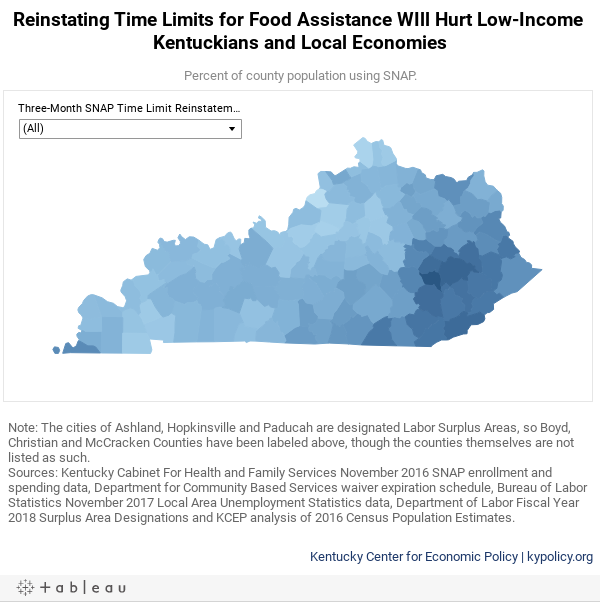 Reinstating Time Limits For Food Assistance Will Hurt Low Income
