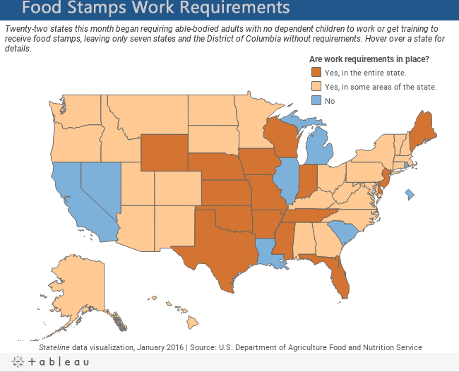new work requirements put food stamps at risk the pew charitable trusts