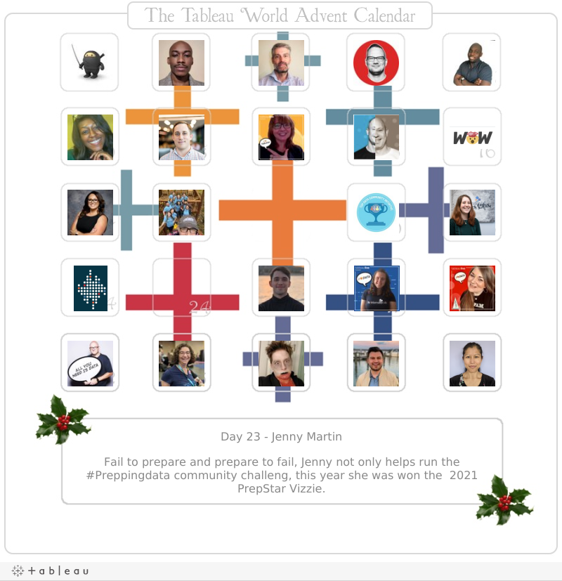 Tableau Advent Calender