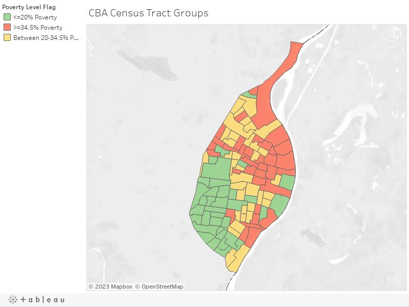 CBA Census Tract Groups