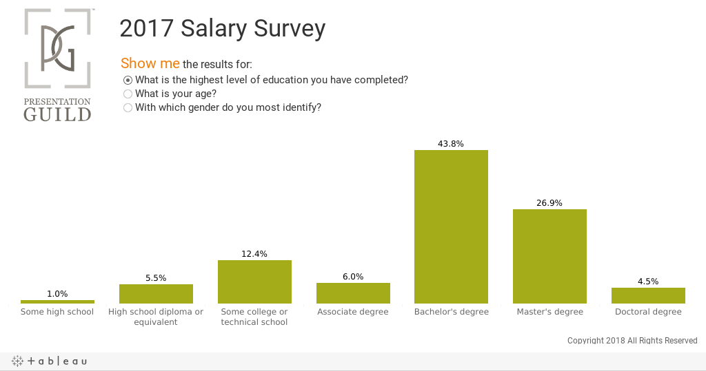 2018 Salary Survey
