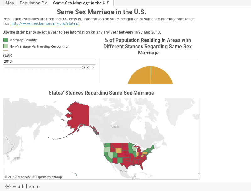 """ethics of same sex marriage Kantian ethics consequentialist vital stats: gays, lesbians, and same-sex couples moral arguments quick review summary readings """"same-sex marriage."""