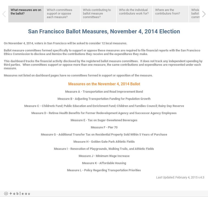 San Francisco Ballot Measure - November 4, 2014 Election