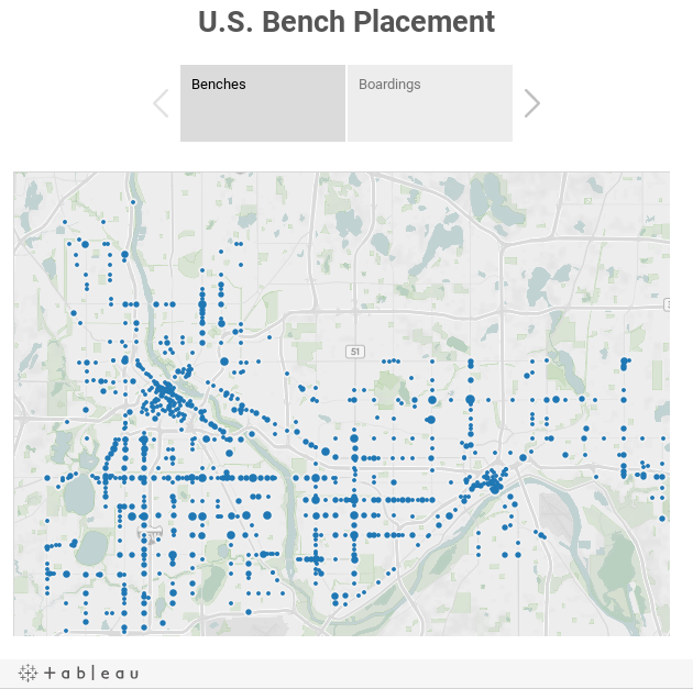 U.S. Bench Placement