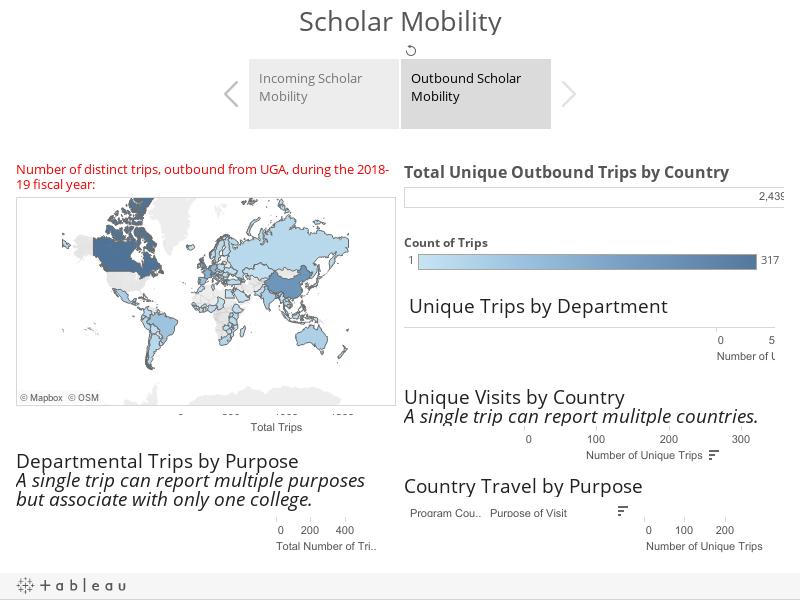 Scholar Mobility