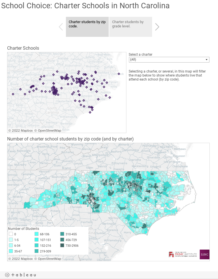 School Choice: Charter Schools in North Carolina