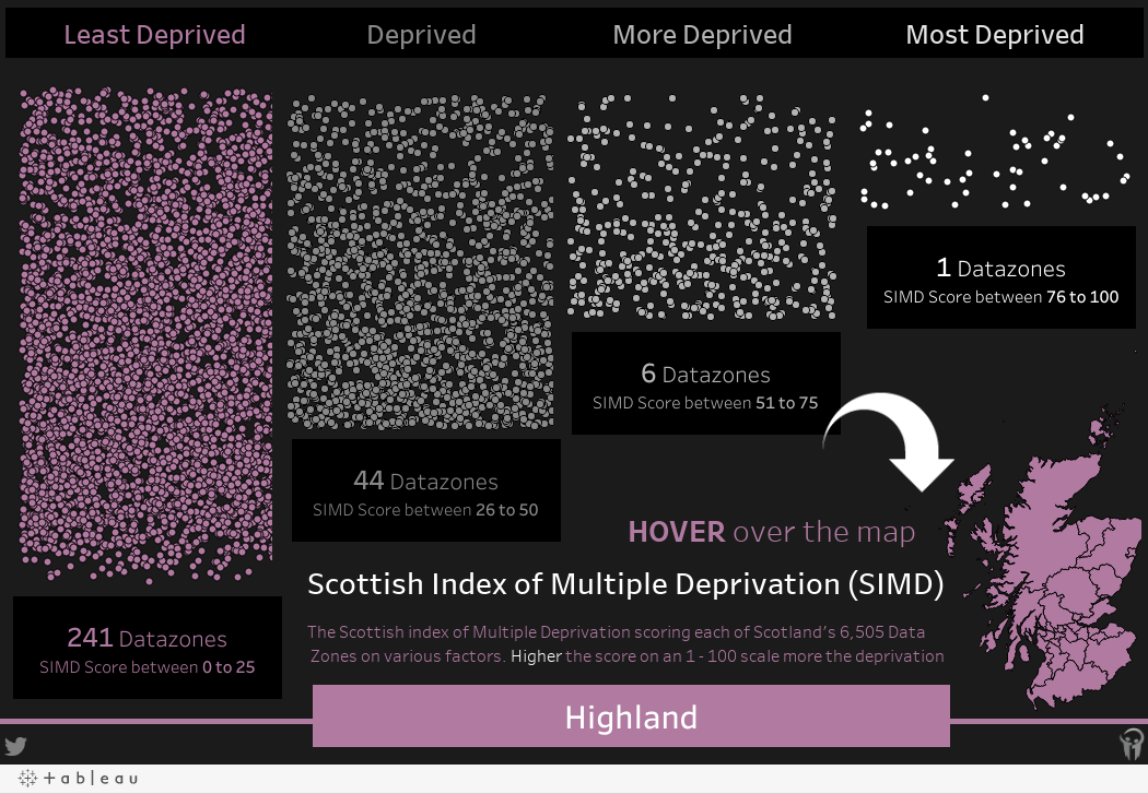 Scottish Index of Multiple Deprivation (2012)