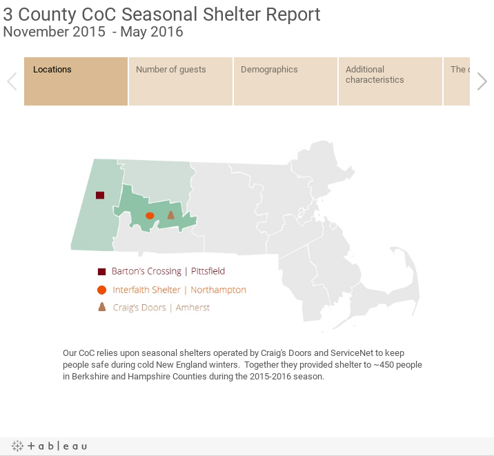 3 County CoC Seasonal Shelter ReportNovember 2015  - May 2016