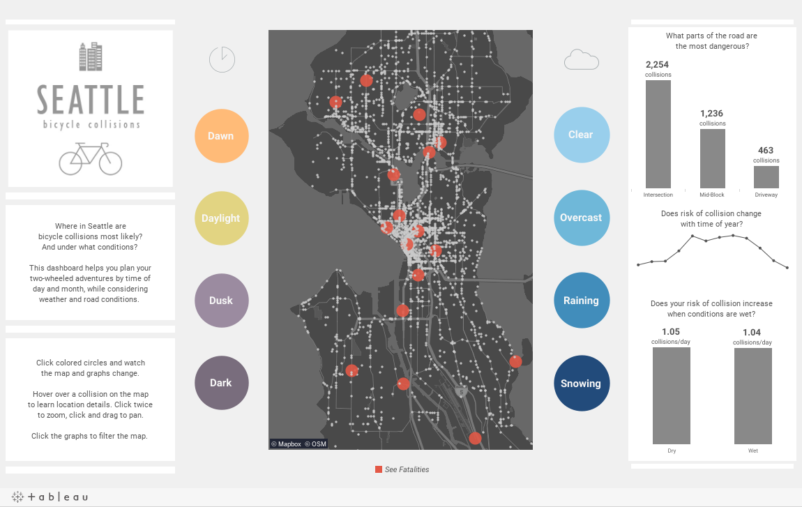 Seattle Bicycle Collisions