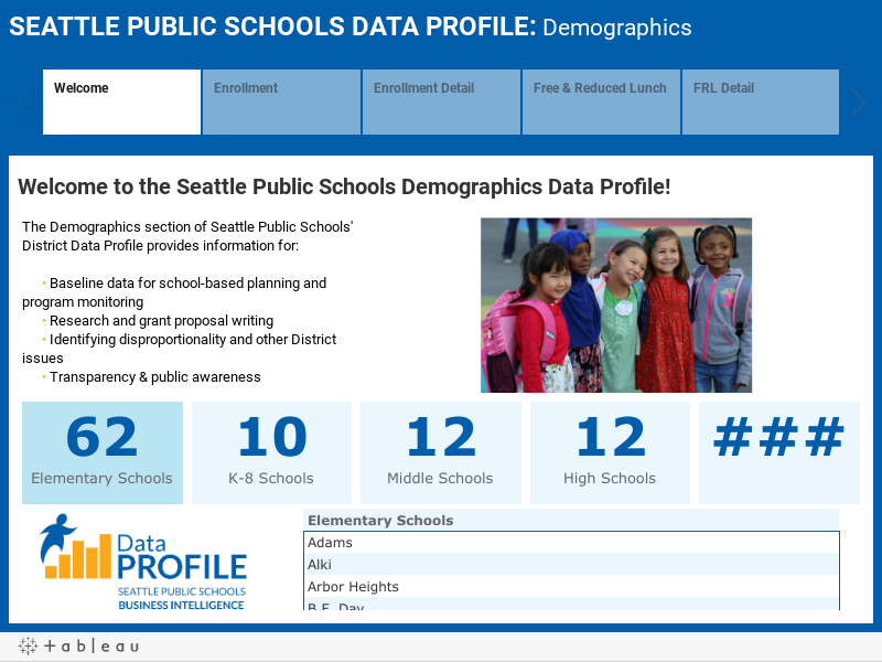 SEATTLE PUBLIC SCHOOLS DATA PROFILE: Demographics