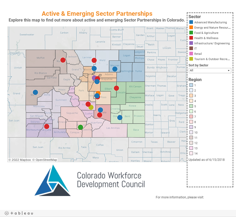 Sector Partnership Map 11-2016