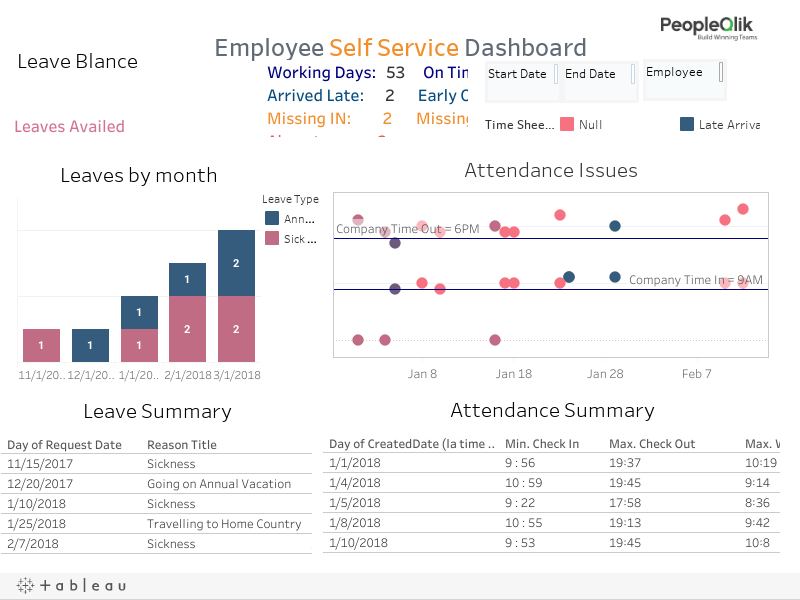 Employee Self Service Dashboard