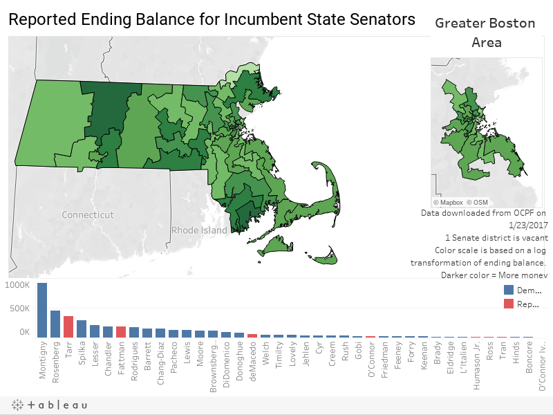 Reported Ending Balance for Incumbent State Senators