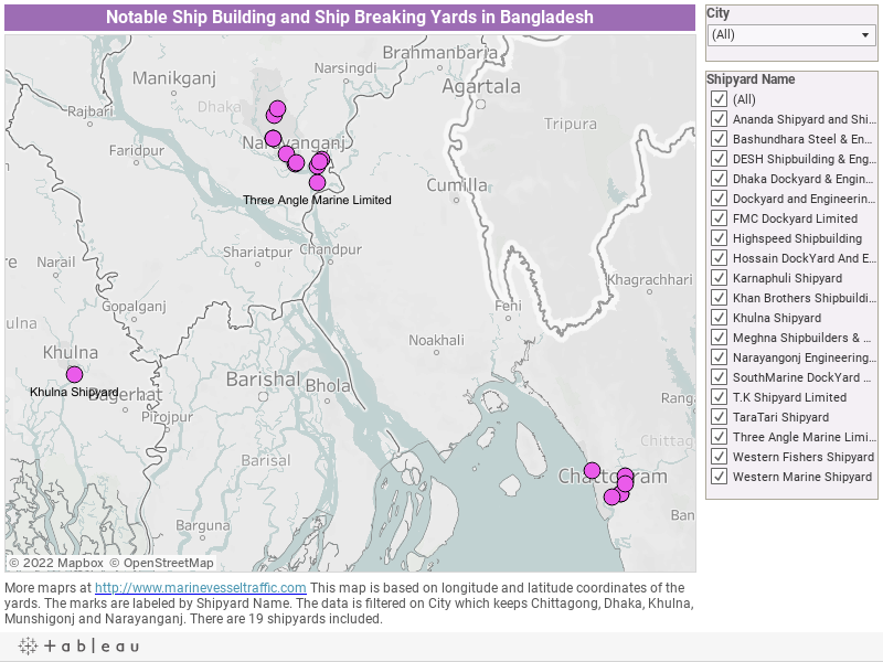 Notable Ship Building and Ship Breaking Yards in Bangladesh