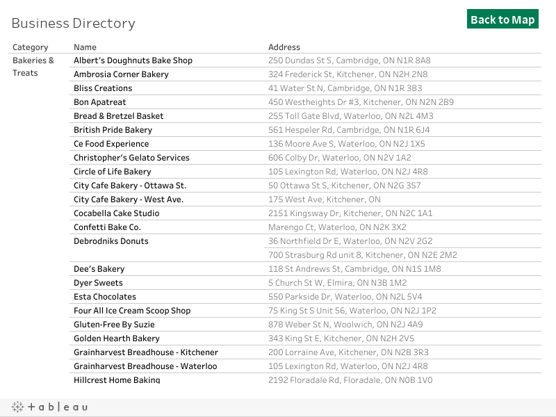 ShopLocalWR Directory
