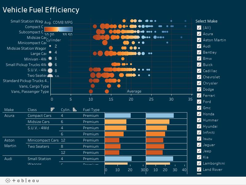 Vehicle Fuel Efficiency