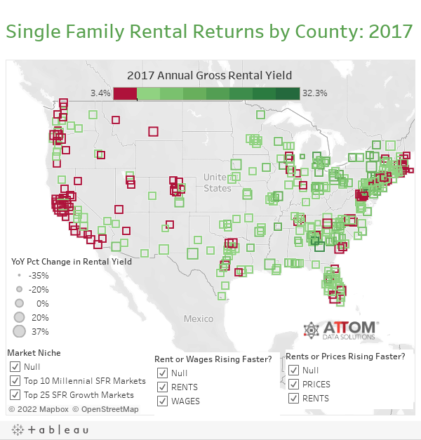 Single Family Rental Returns by County: 2017